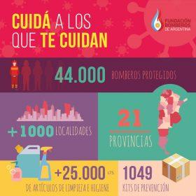 Fundación Bomberos: Acciones en la pandemia